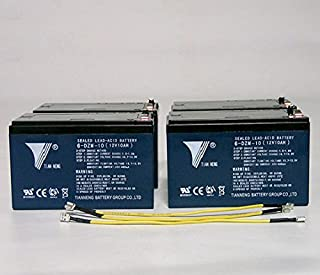 Priority Electrical Transportation Replacement Battery for Pro Flex 500