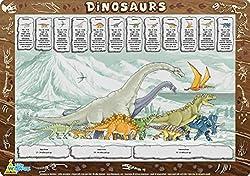 5. Little Wigwam Dinosaurs Placemat