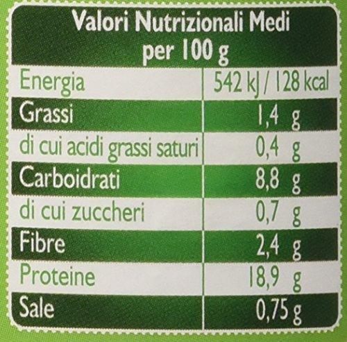 Cent% Vegetale Seitan Fette - 300 gr