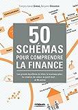 50 schémas pour comprendre la finance - Les grands équilibres du bilan, le business plan, la création de valeur, le point mort ... et 46 autres