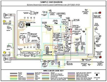 Amazon.com: Full Color Laminated Wiring Diagram FITS Jaguar ... on