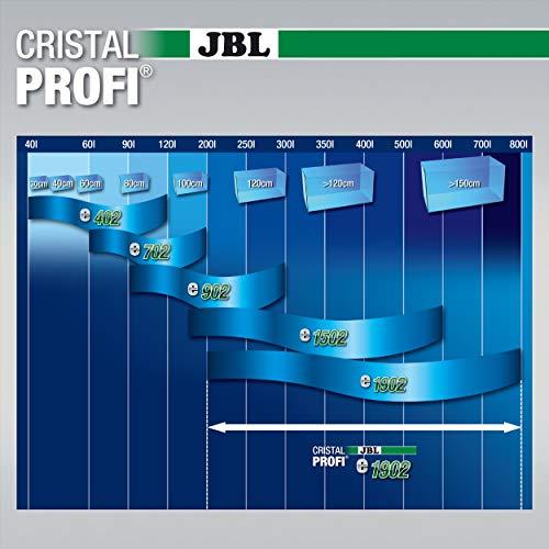 Jbl 6028400 Filtre Extérieur pour...