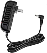 EPowerExpert AC/DC Adapter for TRENDNET KVM Switch TK-801R Power Supply Cord Cable PS Wall, 5 Feet, with LED Indicator
