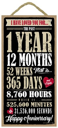 SJT ENTERPRISES, INC. I Have Loved You for 1 Year, 12 Months, 52 Weeks, ect. Happy Anniversary 5' x 10' Primitive Wood Plaque Sign (SJT94666)