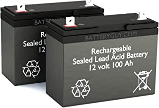 Minn Kota Electric Primary EP 42 Replacement Battery Pack (Rechargeable)