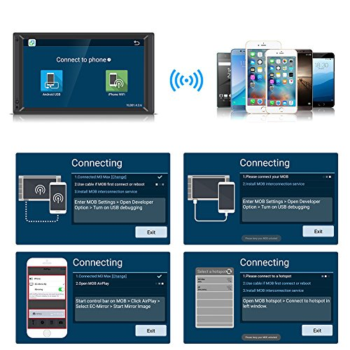 Reproductor MP5 Con Navegación GPS Multimedia BT WIFI AM/FM 7'2 Din Radio Estéreo Android 5.1 Coche(Europa)