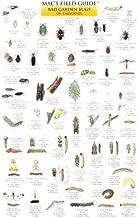 Mac's Field Guide Good Garden Bugs of California (Mac's Guides (Charts))