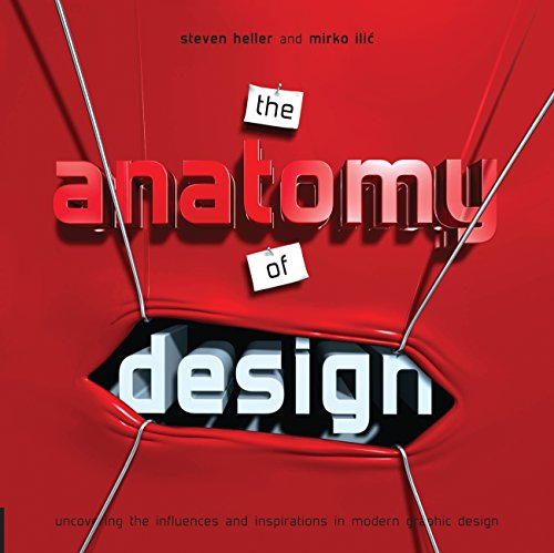 Anatomy of Design: Uncovering the Influences and Inspiration in Modern Graphic Design