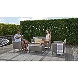 IMG-1 keter salemo lounge set mobili