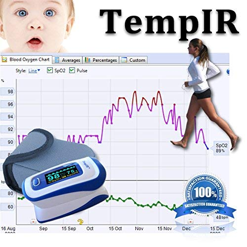 Pulsossimetro TempIR Premio Professionale Ossimetro Con Allarme, Digitale Portatile Per La Misurazione Dell'ossigeno Nel Sangue E Delle Pulsazioni. Approvato da CE e FDA. Pediatrico. Rimborso 100%