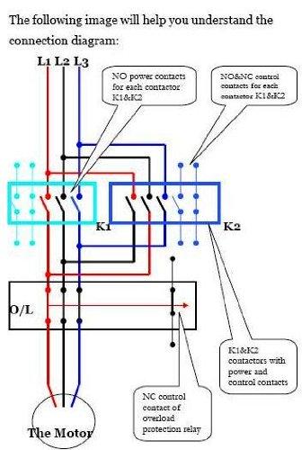 ELECTRIC MOTORS-CONTROL DIAGRAM (SELF-STARTER UNIVERSITY)