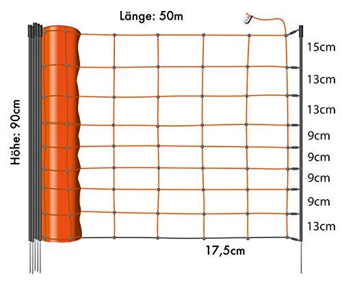 Eider Primus Schafnetz in 90cm / 108 cm ( 1 Spitz und 2 Spitz ) 50 m lang - Agilitynetz in Top Qualität (90 cm 2 Spitz)