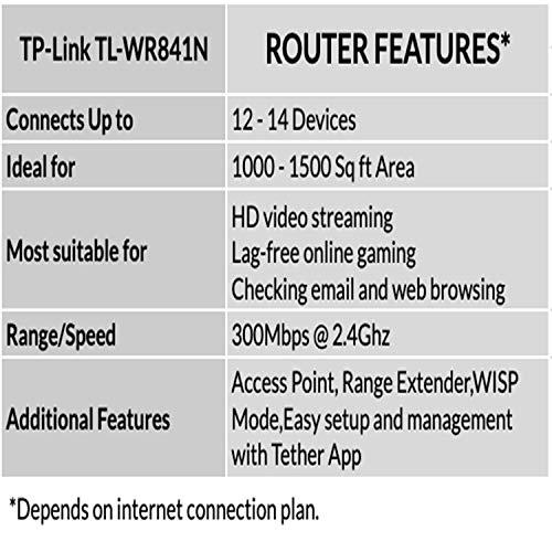 TP-Link TL-SG105 5-Port Gigabit Netzwerk Switch (bis 2000 MBit/s, 10/100/1000Mbp, geschirmte RJ-45 Ports) blau metallic & TL-WR841N N300 WLAN Router, 4 x 10/100Mbit/s LAN Ports), weiß/ schwarz