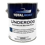 TotalBoat Underdog Bottom Paint (Blue) Gallon