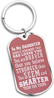 Best this dad belongs to keyring Reviews