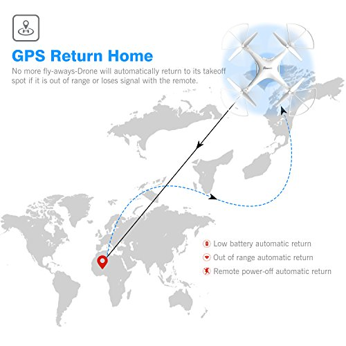 Potensic Drone avec GPS Drone avec...