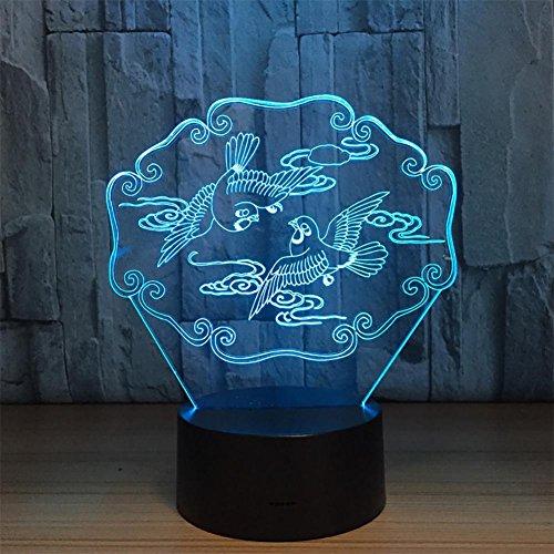 baby Q LED 3D Lampe, Lumières tactiles colorées, lumières de Cadeau créatives acryliques, lumières alimentées par USB