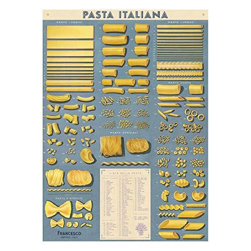 Cavallini & Co. Pasta Chart Italiana Decorative Decoupage Poster Wrapping Paper Sheet