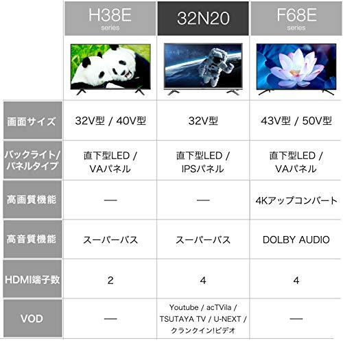 ハイセンス32V型ハイビジョン液晶テレビ外付けHDD裏番組録画対応VOD(YouTube)対応IPSパネル3年保証32N20