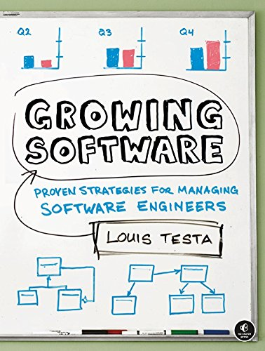 Growing Software: Proven Strateg...