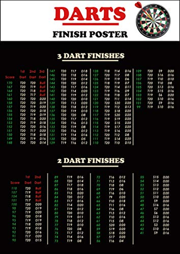 Generisch Darts Check Out & Finish Poster, A2