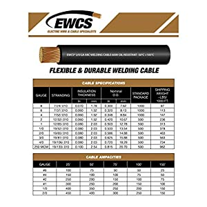 1/0 Gauge Premium Extra Flexible Welding Cable 600 VOLT - BLACK - 50 FEET - EWCS Spec -Made in the USA!