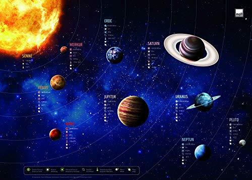 moll Schreibunterlage Planeten Erweiterung Kinderschreibtisch, gemischt, 42 x 59 x 0.3 cm