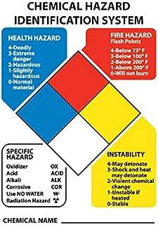 National Marker HM14RB Hazardous Materials Classification Sign for Hazard Identification System Kit, Rigid Plastic, 14