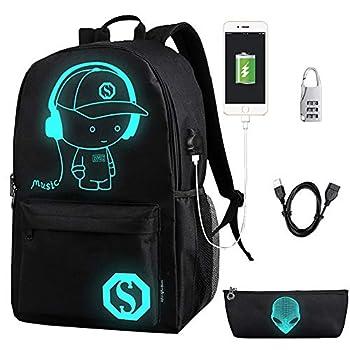 Best cool backpacks Reviews