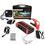 12-Volt Portable Car Jump Starter, 20000mAh Auto Lithium Ion Battery Booster with Quick Charge, Type-C Port, and LED ,Home Backup Power, Car Emergency