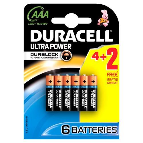 Duracell Ultra Power Single-use battery AAA Alcalino
