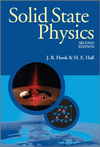 Solid State Physics, 2nd Edition