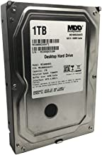 Best 1tb sata internal hard drive Reviews