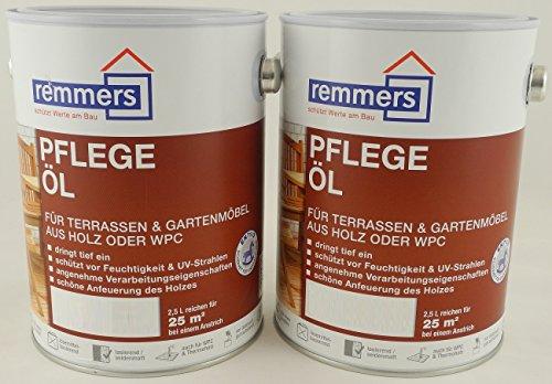 Spar-Set 2x Remmers Aidol Pflege-Öl teak 2,5 l