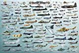 Educational Evolution of Military Aircraft -