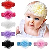 Pretty appearance: The hairband has a single and bright color, beautiful lace flower decor and band, cute and lovely Elastic band: The hair band is elastic and durable, convenient to use An ideal gift for baby: It is an ideal gift for friends, collea...