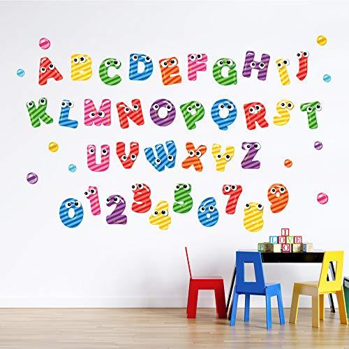 Adesivo de Parede Alfabeto e Números Loli Pop 46un