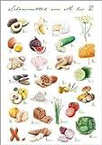 Poster 70 x 100 cm: Lebensmittel ABC von Nadine Conrad -