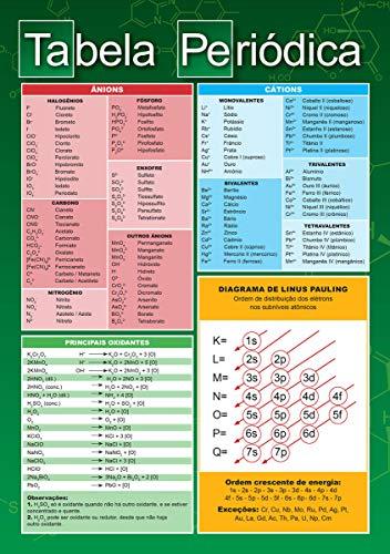 Tabela Periódica: Versão Atualizada