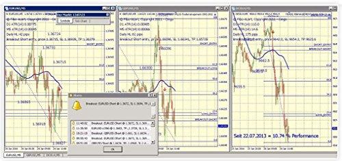 Trading Software Expert Advisor Forex-Pilot Plus für Forex, Devisen und DAX Berndt Ebner
