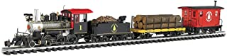 Best g scale mine Reviews