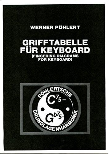 Grifftabelle für Keyboard / Klavier - Pöhlertsche Grundlagenharmonik - ZM 70103