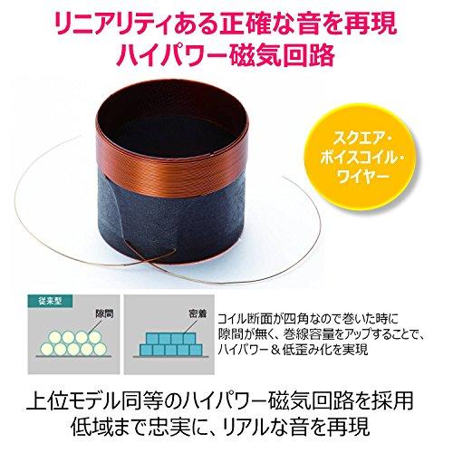ALPINE(アルパイン)『17cmコアキシャル2ウェイグレードアップスピーカー(STE-G170C)』