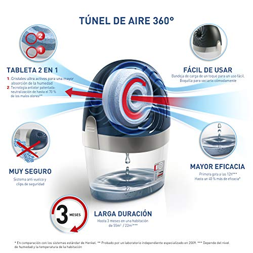Rubson Aero 360°