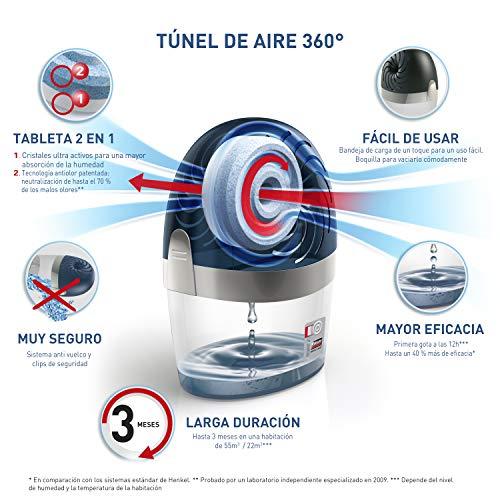 Rubson AERO 360º Deshumidificador recargable sin...