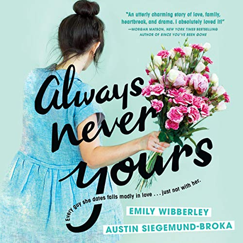 Always Never Yours cover art