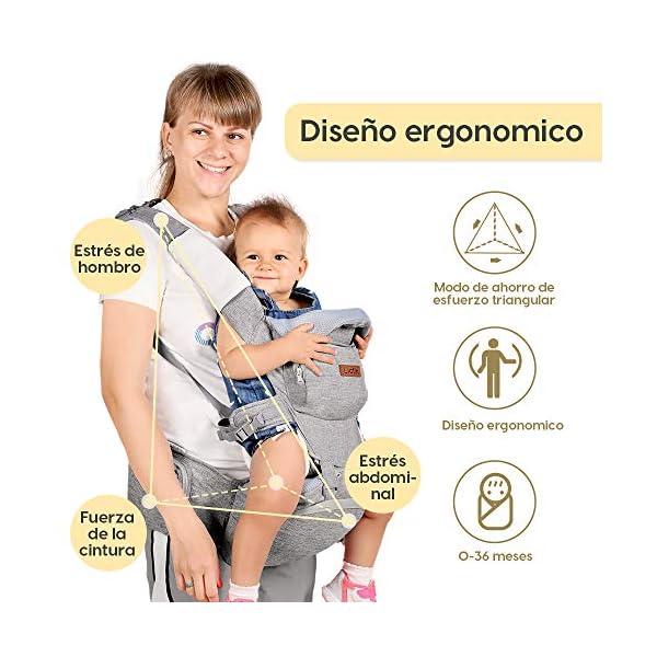 Lictin Mochila Portabebés – 10 en 1 Portabebe Ergonómico con Asiento Transpirable y Ajustable, con Protector para la…
