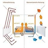 Viesta F1200 Infrarotheizung Carbon Crystal (neueste Technologie) Heizpaneel Heizkörper Heizung Heating Panel ultraflache Wandheizung Weiß - 1200 Watt TH10 Thermostat