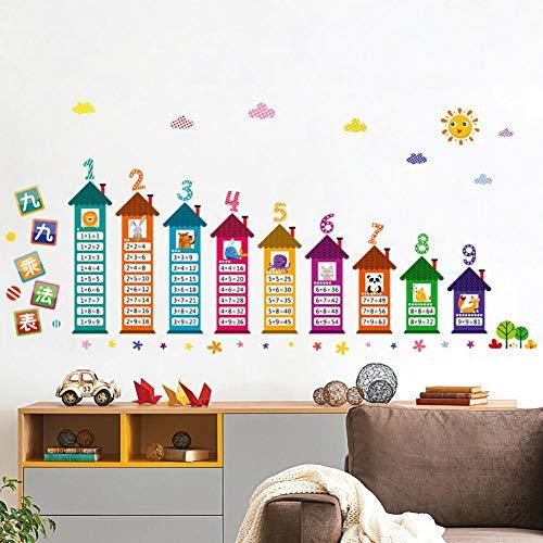 GCCQT Ninety-Negen Multiplicatie Tafel Muurstickers, Afneembare Muurstickers, Waterdicht Wandpapier, voor TV-achtergrond, Decor Mural Art Decal Home Decor, Verjaardagscadeau voor Jongens en Meisjes