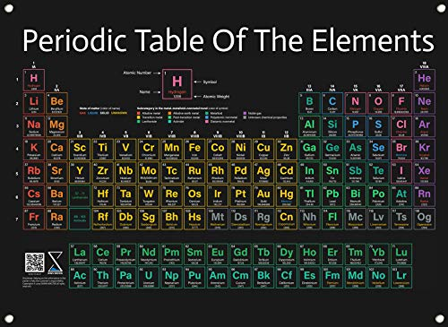 Periodic Table Poster 2021 Version - Large 31x23 Inch PVC Vinyl Chart of Scientific Elements, Hanging Decorations & Teaching Supplies for Science Chemistry Middle, High School Homeschooling Classroom